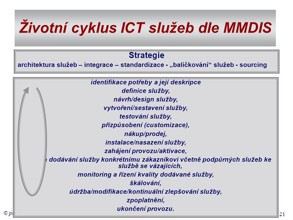 Životní cyklus ICT služeb dle MMDIS