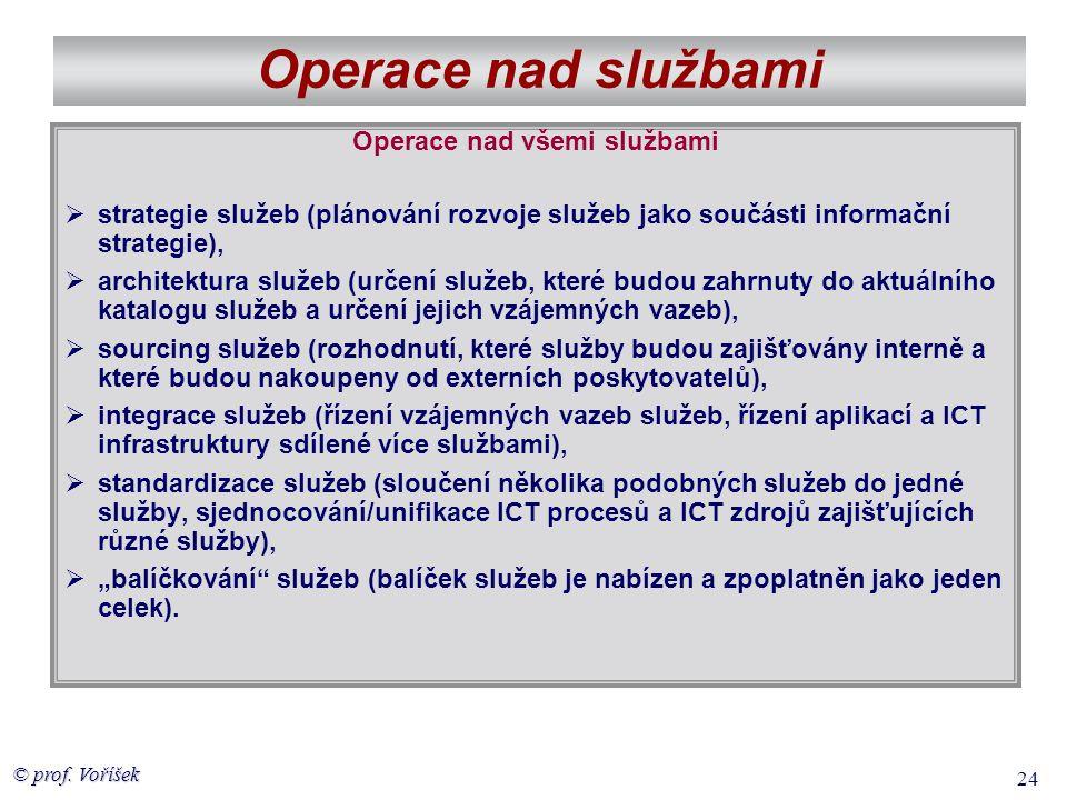 Operace nad všemi službami