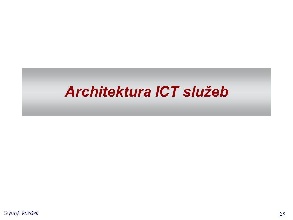 Architektura ICT služeb
