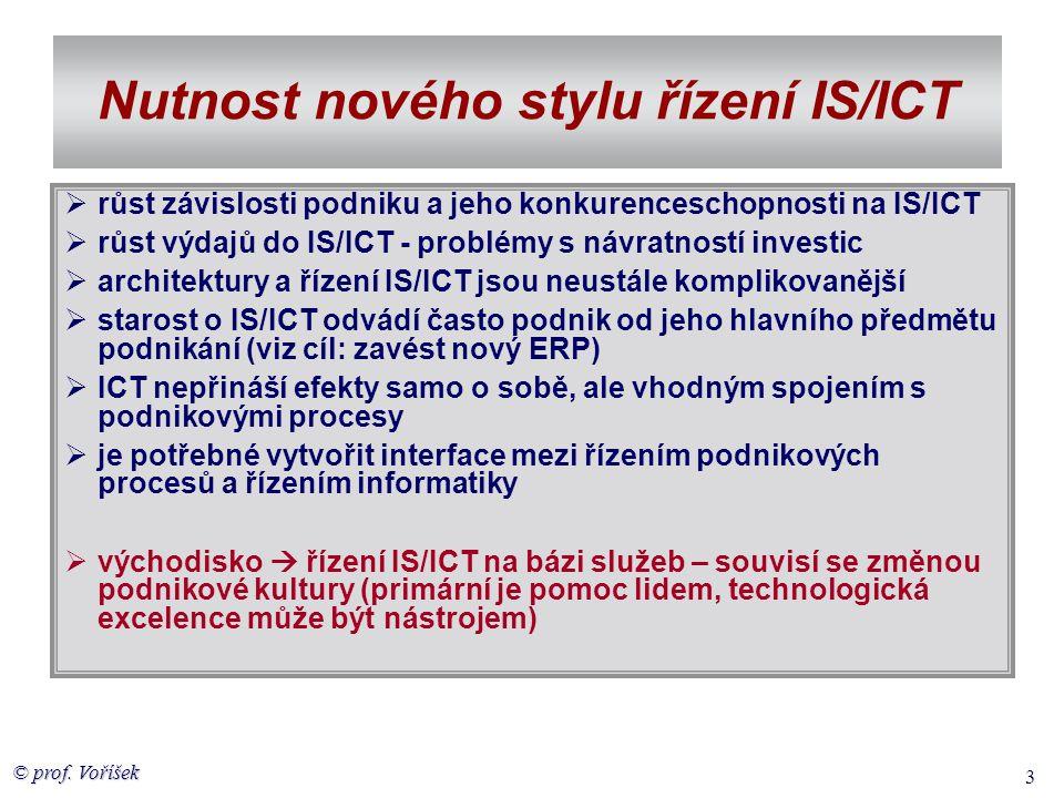 Nutnost nového stylu řízení IS/ICT