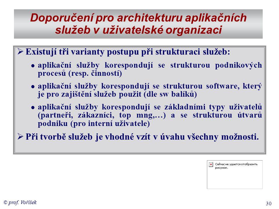Doporučení pro architekturu aplikačních služeb v uživatelské organizaci