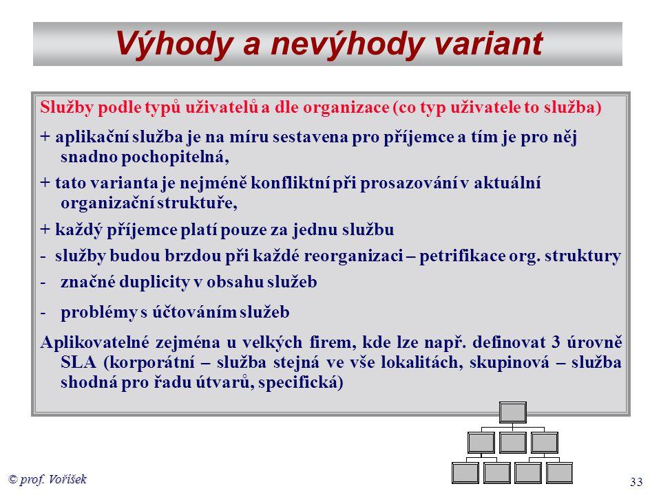 Výhody a nevýhody variant
