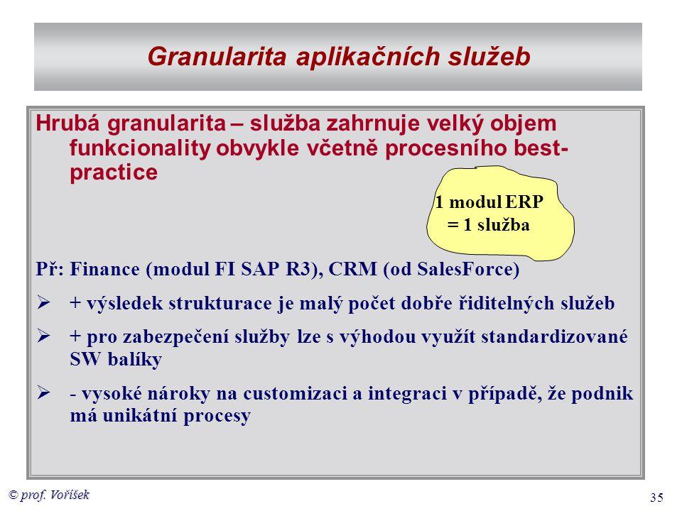 Granularita aplikačních služeb