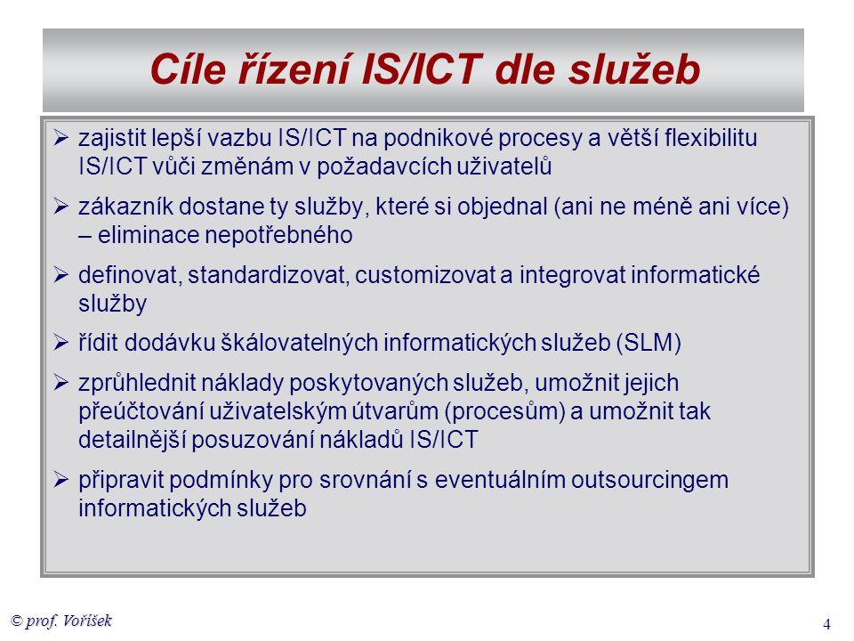 Cíle řízení IS/ICT dle služeb