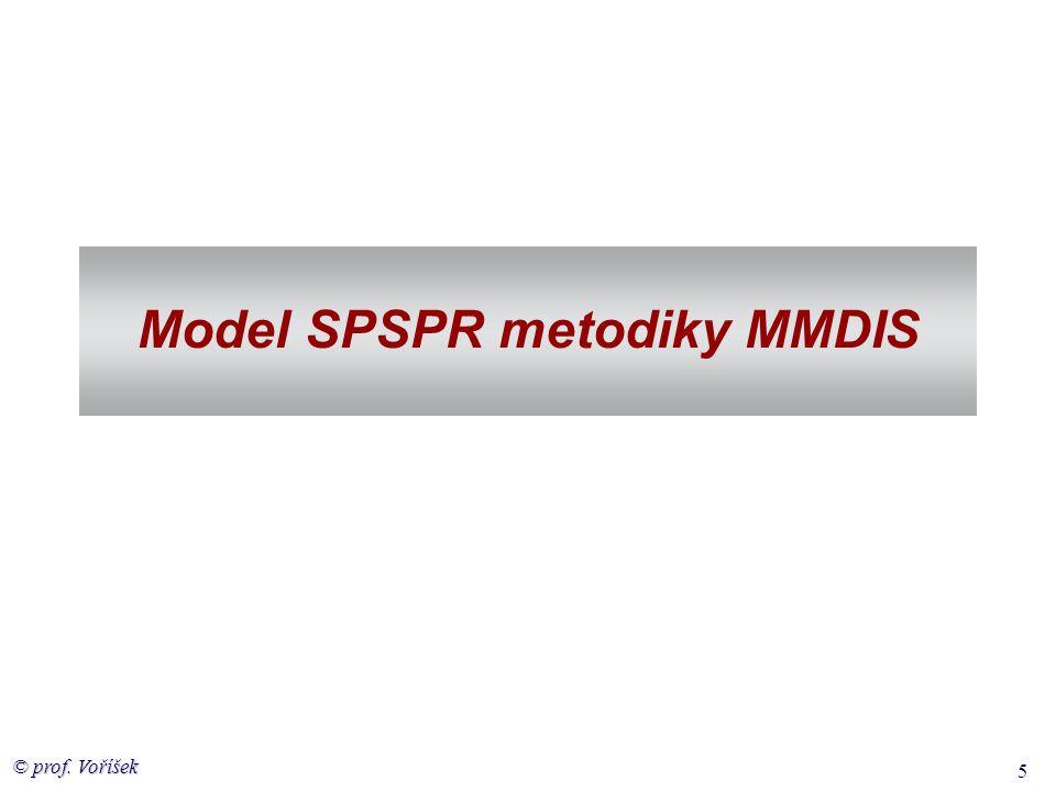 Model SPSPR metodiky MMDIS