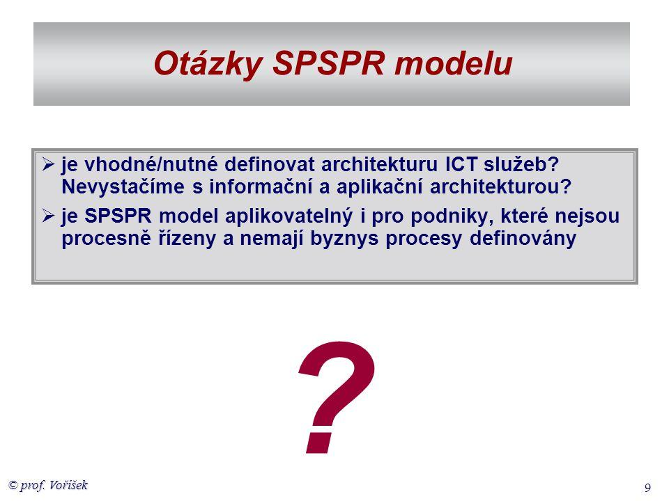 Otázky SPSPR modelu je vhodné/nutné definovat architekturu ICT služeb Nevystačíme s informační a aplikační architekturou