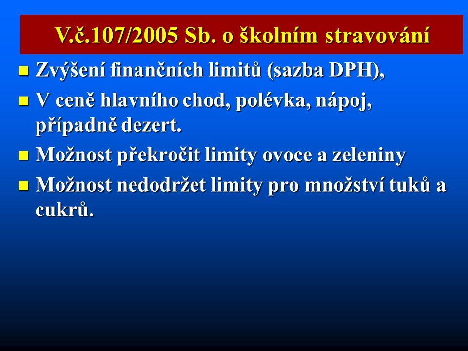V.č.107/2005 Sb. o školním stravování