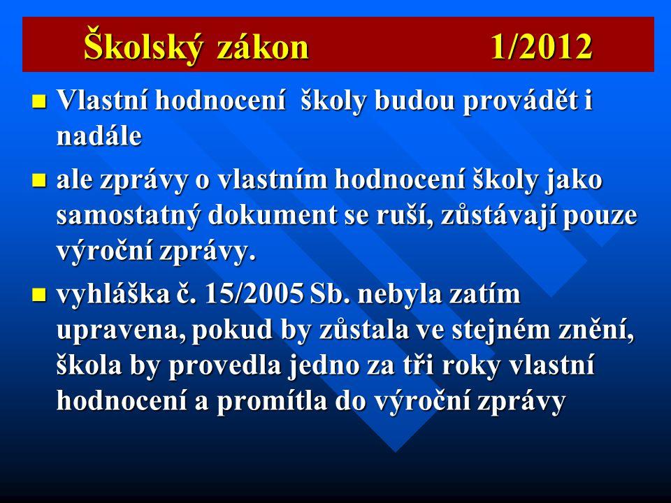 Školský zákon 1/2012 Vlastní hodnocení školy budou provádět i nadále