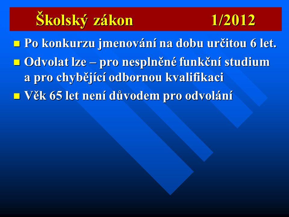 Školský zákon 1/2012 Po konkurzu jmenování na dobu určitou 6 let.