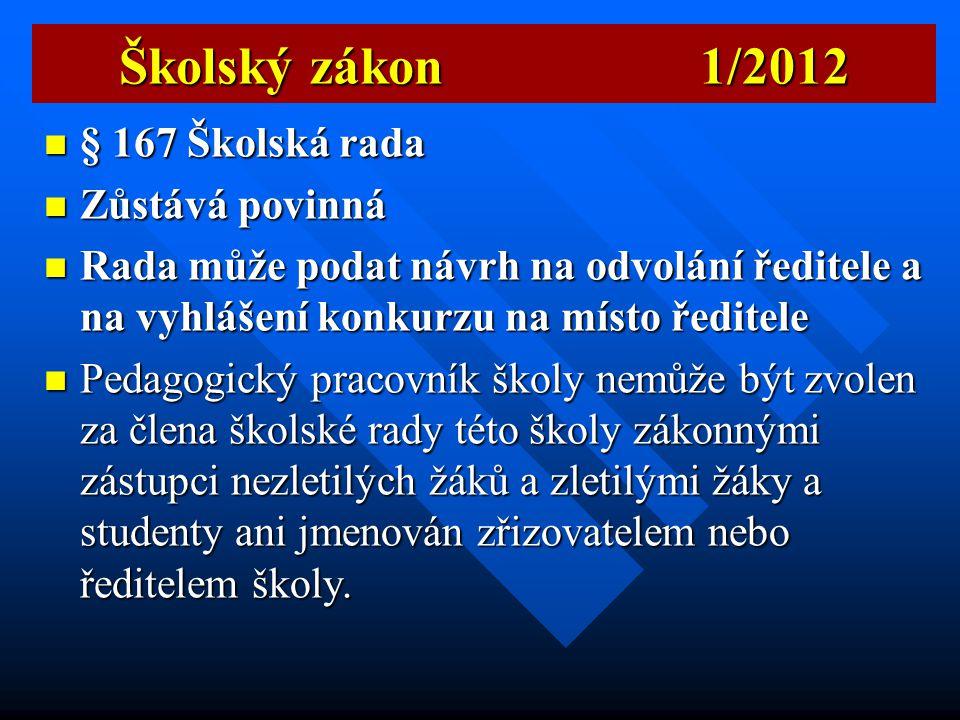 Školský zákon 1/2012 § 167 Školská rada Zůstává povinná