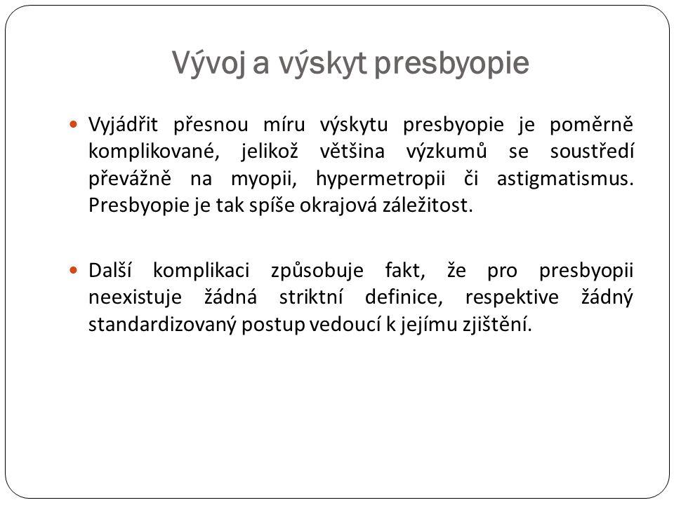 Vývoj a výskyt presbyopie