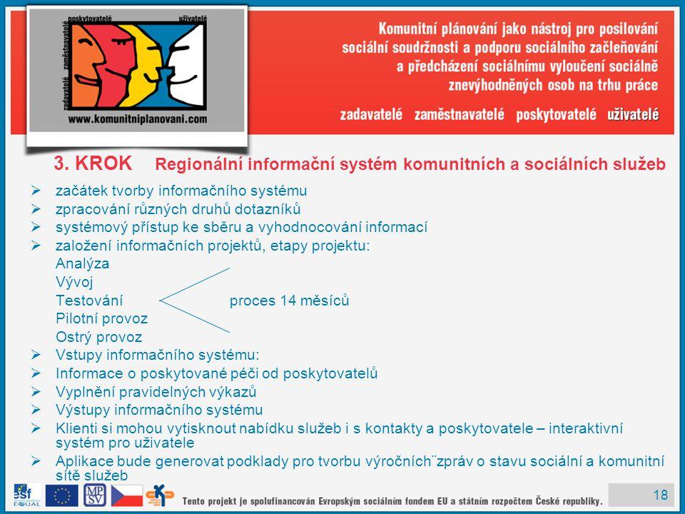 3. KROK Regionální informační systém komunitních a sociálních služeb