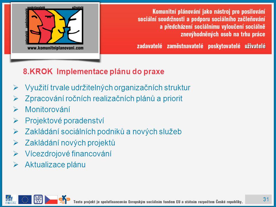 8.KROK Implementace plánu do praxe