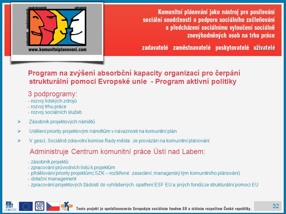 Program na zvýšení absorbční kapacity organizací pro čerpání