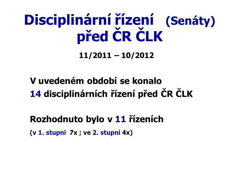 Disciplinární řízení (Senáty) před ČR ČLK