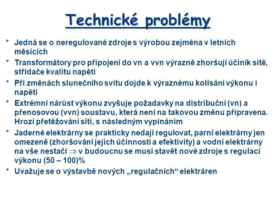 Technické problémy * Jedná se o neregulované zdroje s výrobou zejména v letních měsících.