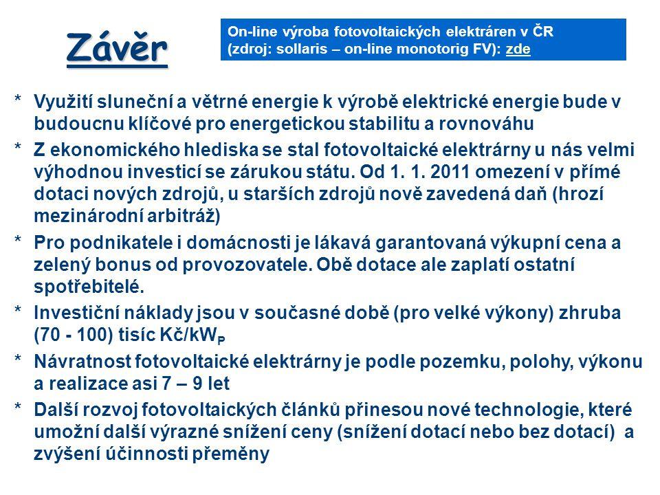 On-line výroba fotovoltaických elektráren v ČR