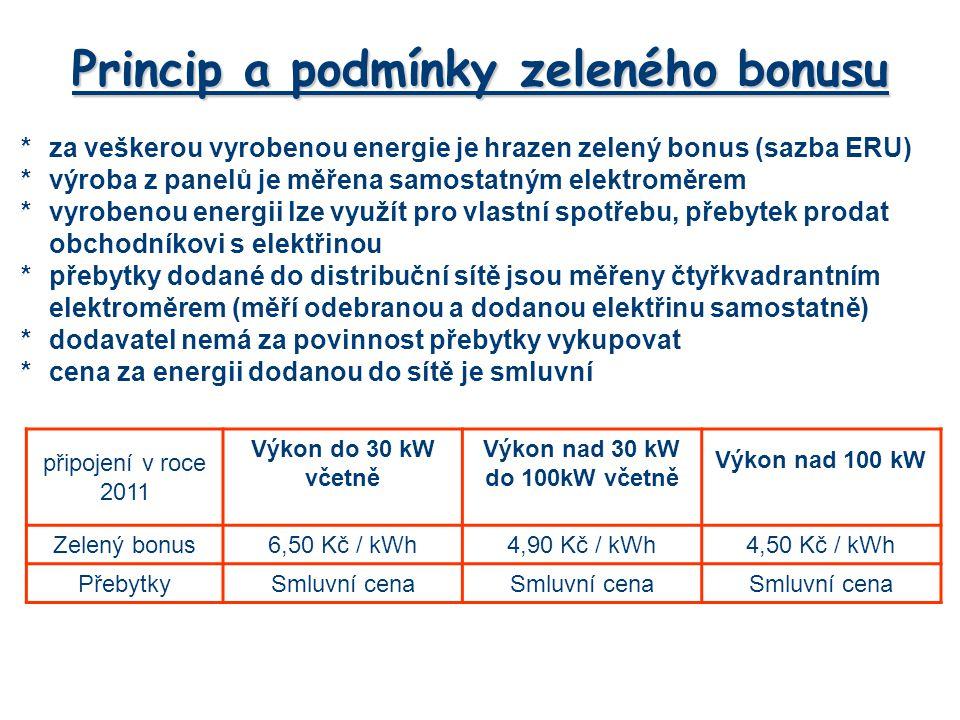 Princip a podmínky zeleného bonusu