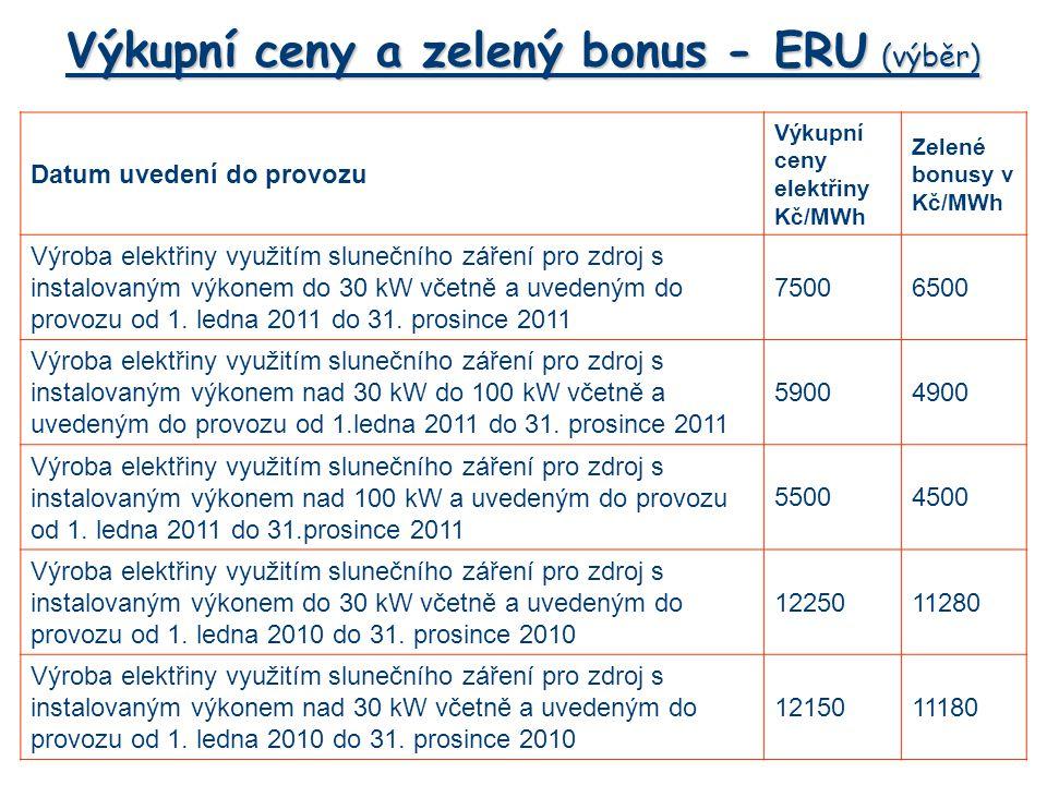 Výkupní ceny a zelený bonus - ERU (výběr)