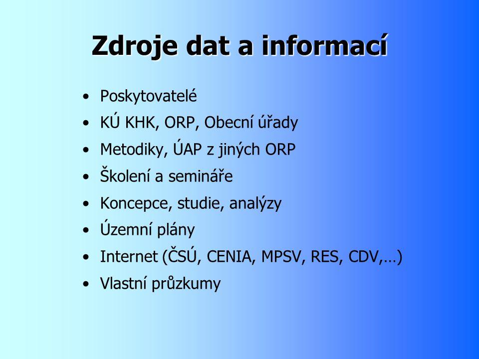Zdroje dat a informací Poskytovatelé KÚ KHK, ORP, Obecní úřady