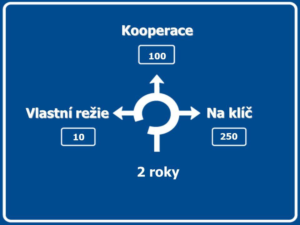 Kooperace Vlastní režie Na klíč 2 roky