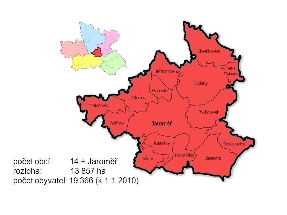 počet obcí: 14 + Jaroměř rozloha: 13 857 ha počet obyvatel: 19 366 (k 1.1.2010)