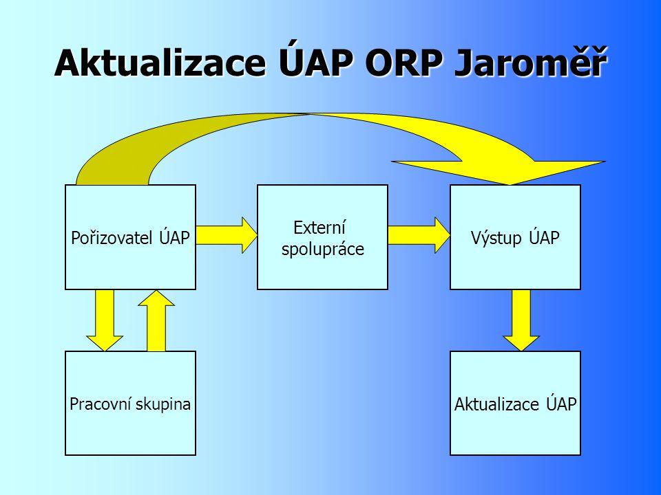 Aktualizace ÚAP ORP Jaroměř