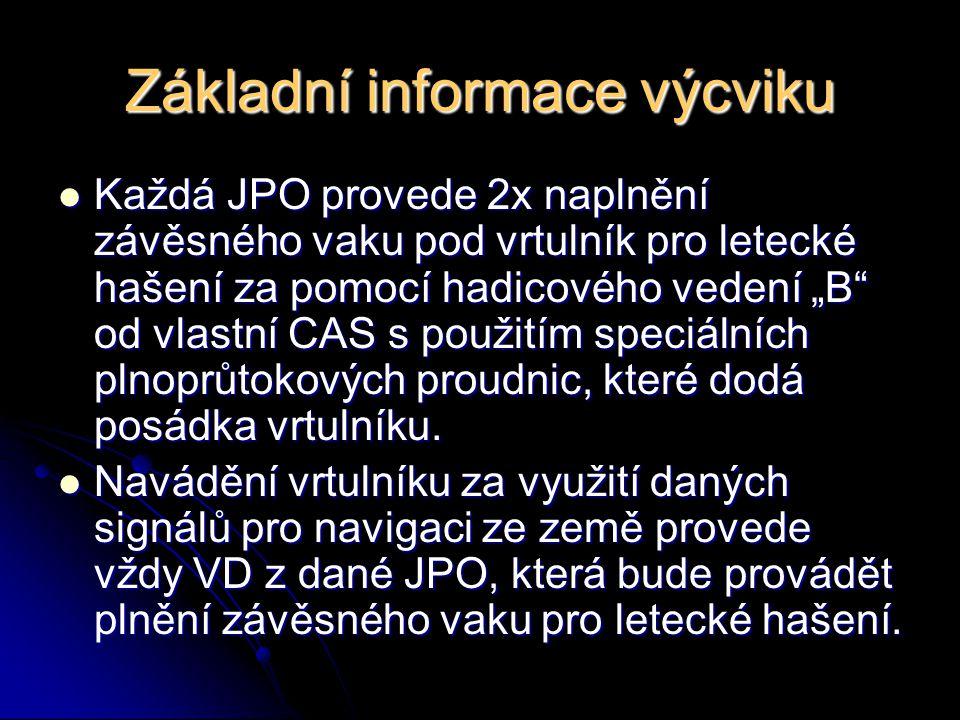 Základní informace výcviku
