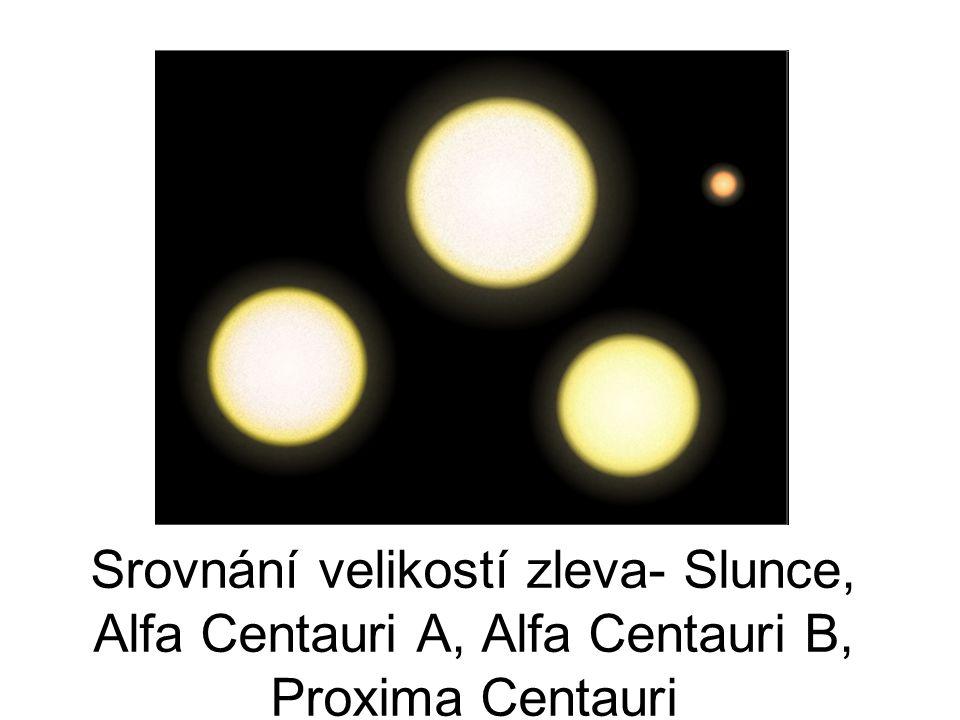Srovnání velikostí zleva- Slunce, Alfa Centauri A, Alfa Centauri B, Proxima Centauri