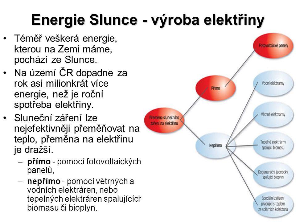 Energie Slunce - výroba elektřiny