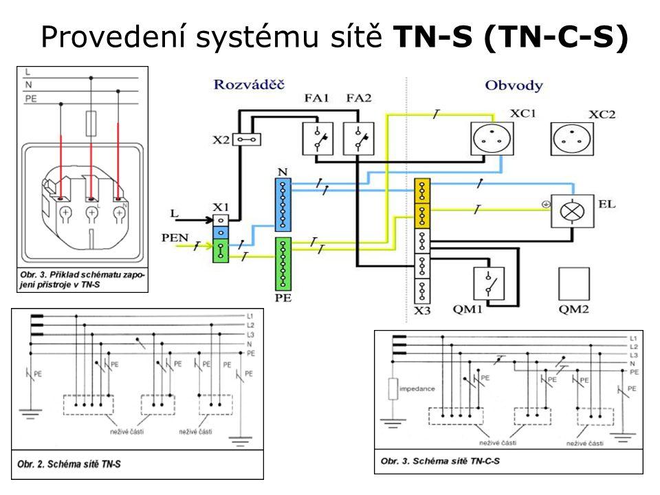 Provedení systému sítě TN-S (TN-C-S)