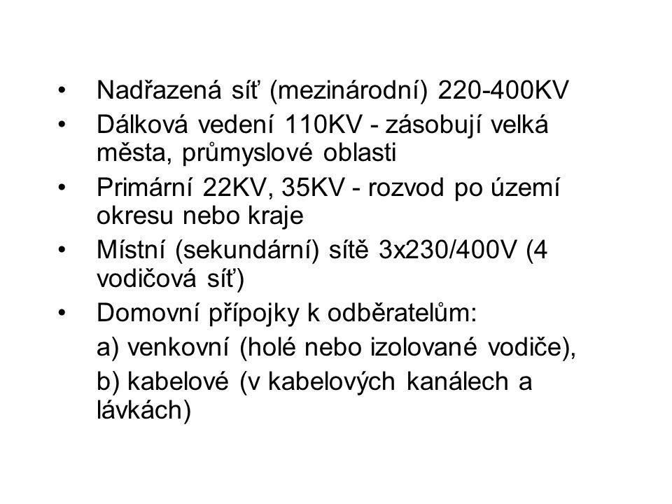 Nadřazená síť (mezinárodní) 220-400KV