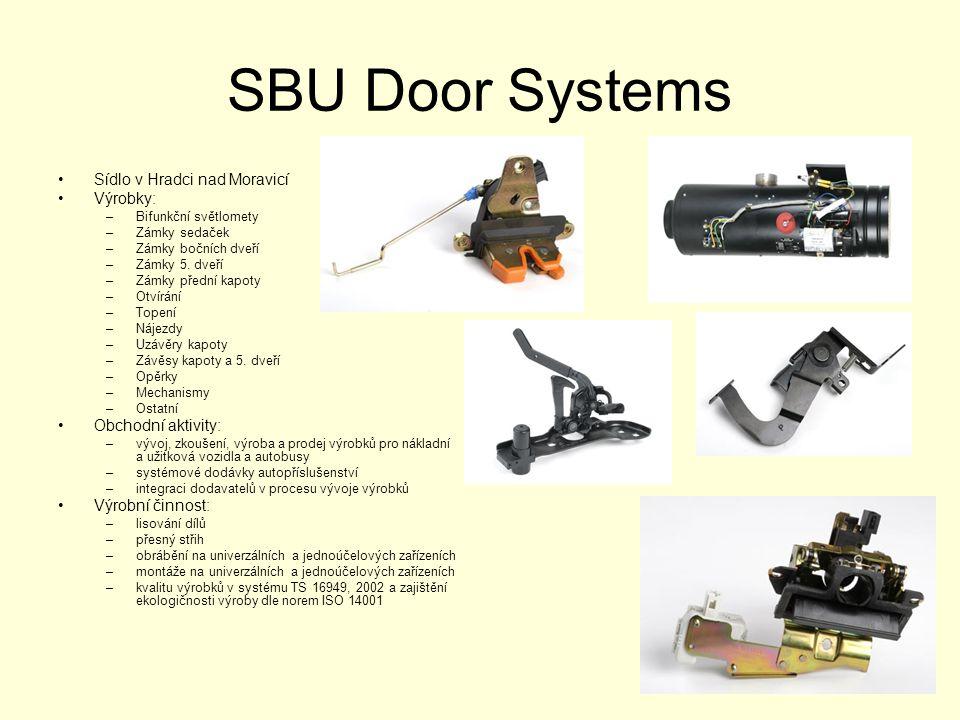 SBU Door Systems Sídlo v Hradci nad Moravicí Výrobky: