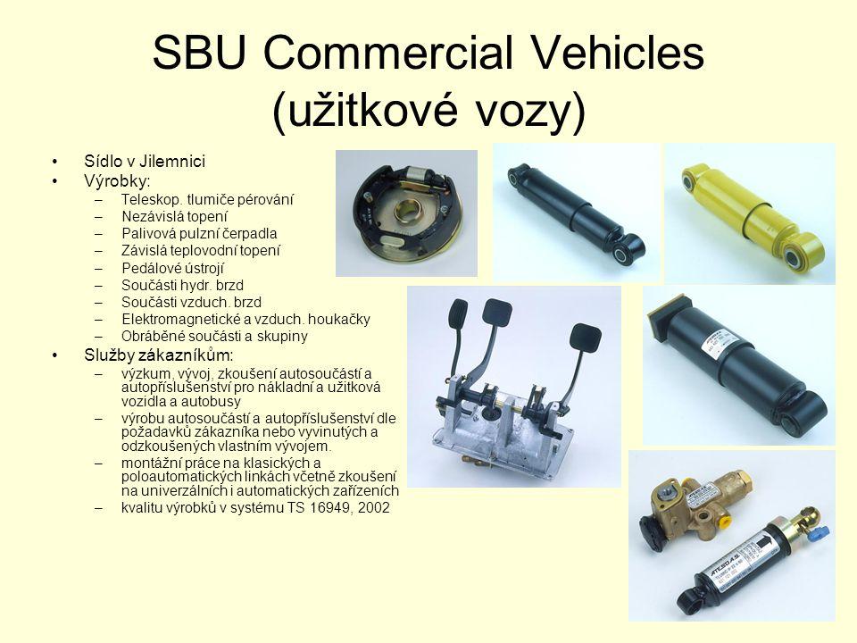 SBU Commercial Vehicles (užitkové vozy)