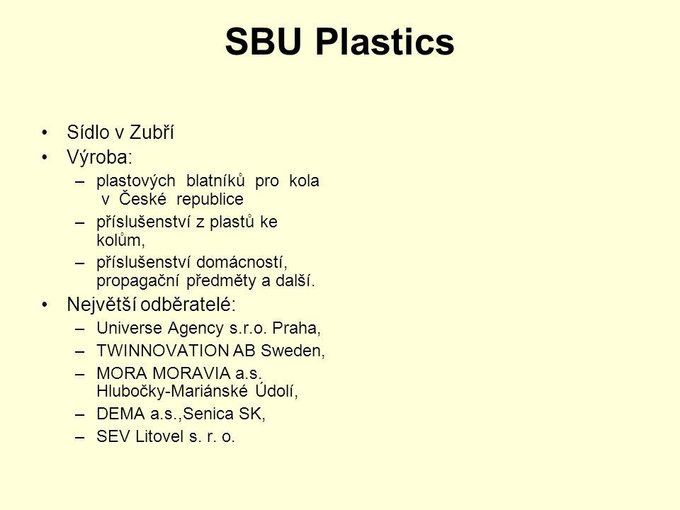 SBU Plastics Sídlo v Zubří Výroba: Největší odběratelé: