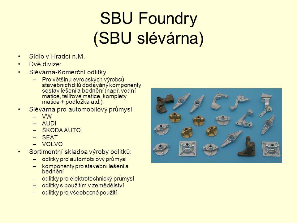 SBU Foundry (SBU slévárna)