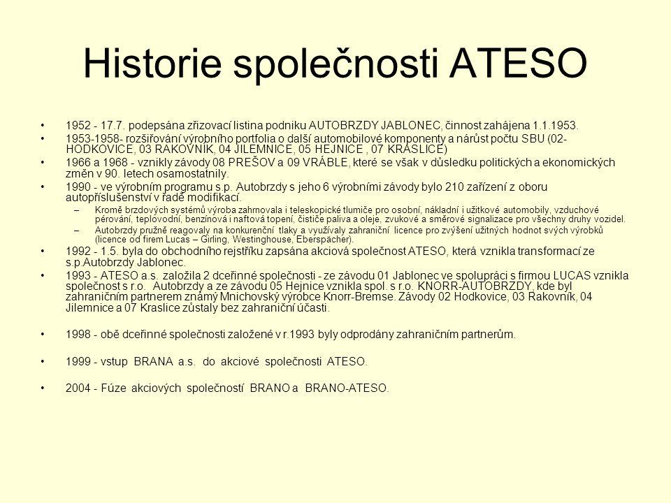 Historie společnosti ATESO