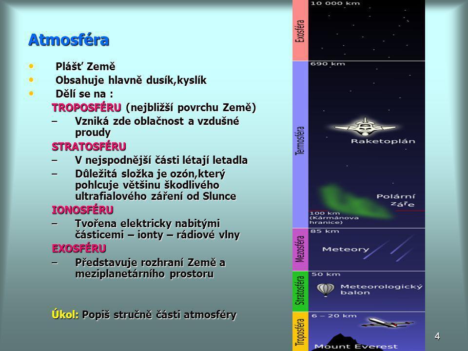 Atmosféra Plášť Země Obsahuje hlavně dusík,kyslík Dělí se na :