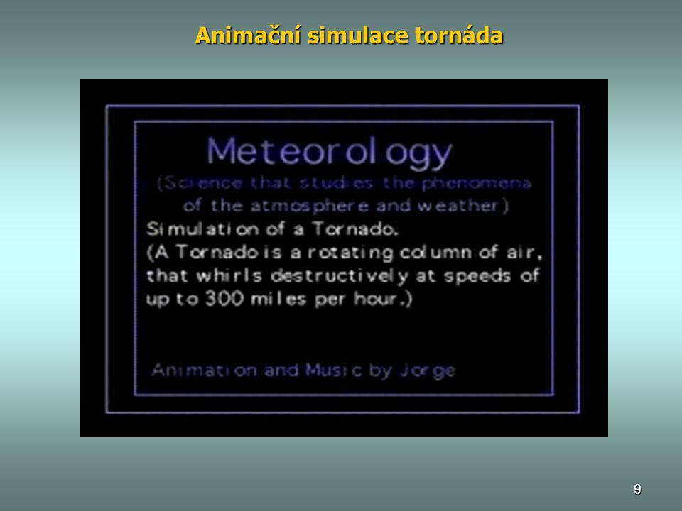 Animační simulace tornáda