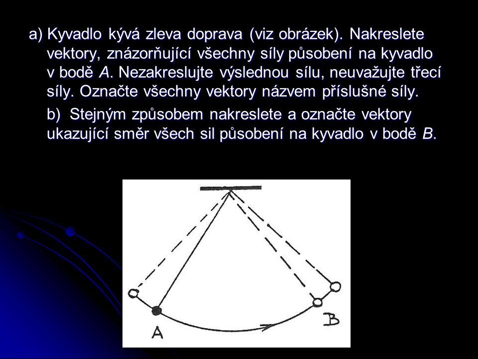 a) Kyvadlo kývá zleva doprava (viz obrázek)