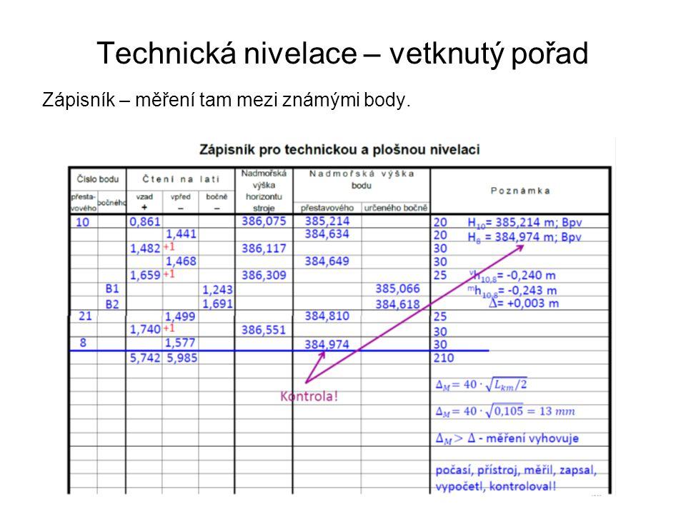 Technická nivelace – vetknutý pořad
