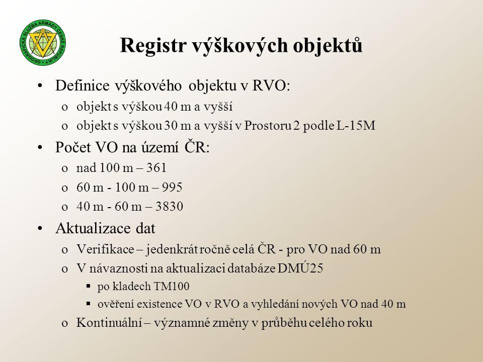Registr výškových objektů