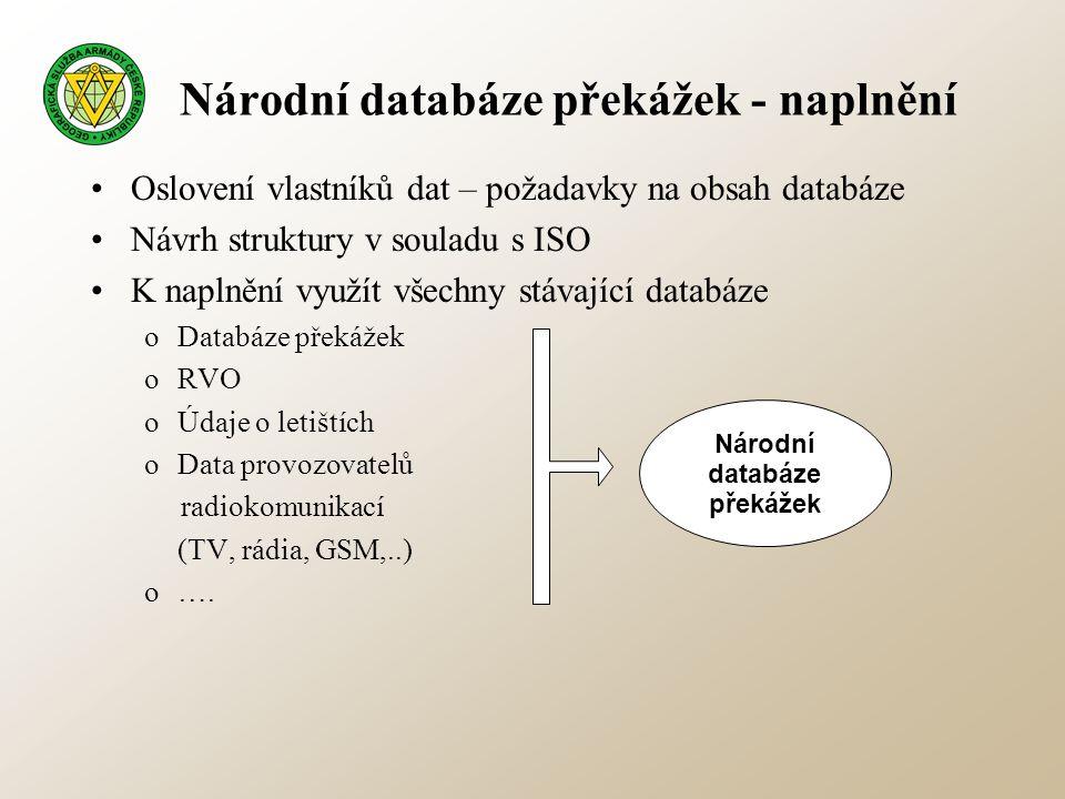 Národní databáze překážek - naplnění