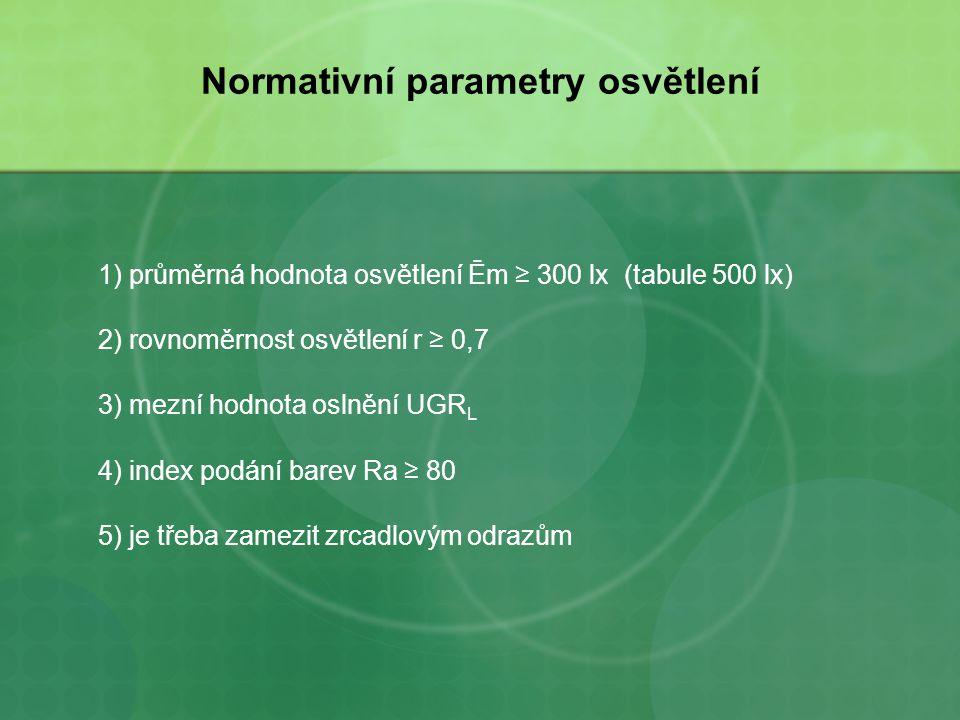 Normativní parametry osvětlení