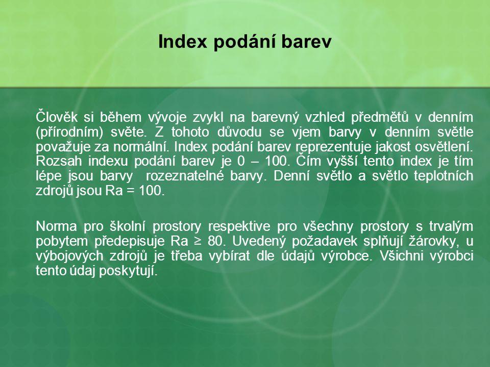 Index podání barev