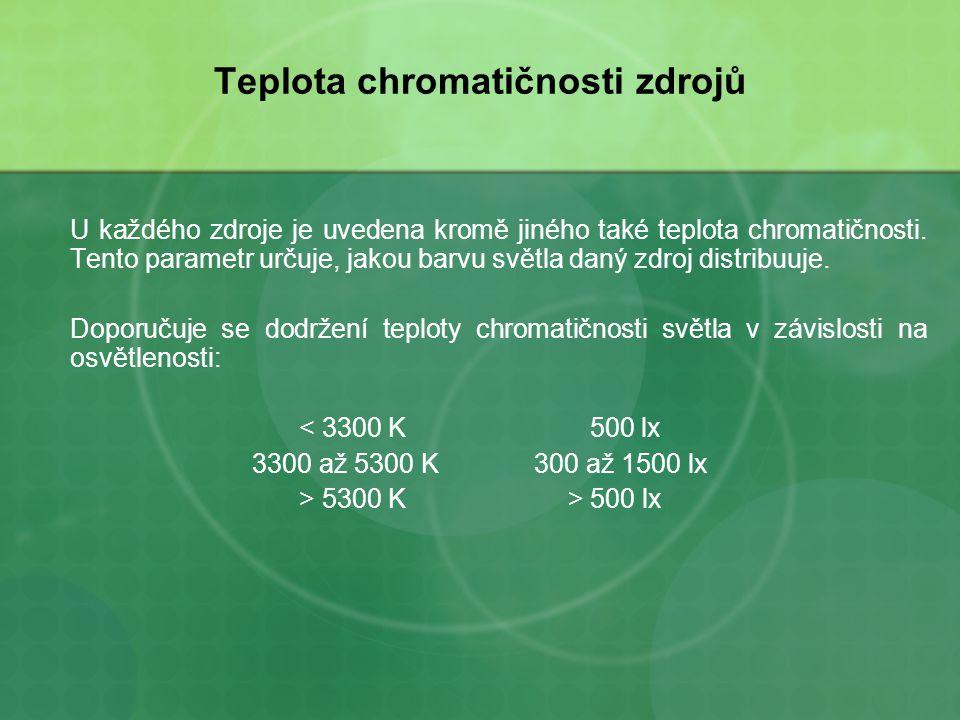 Teplota chromatičnosti zdrojů