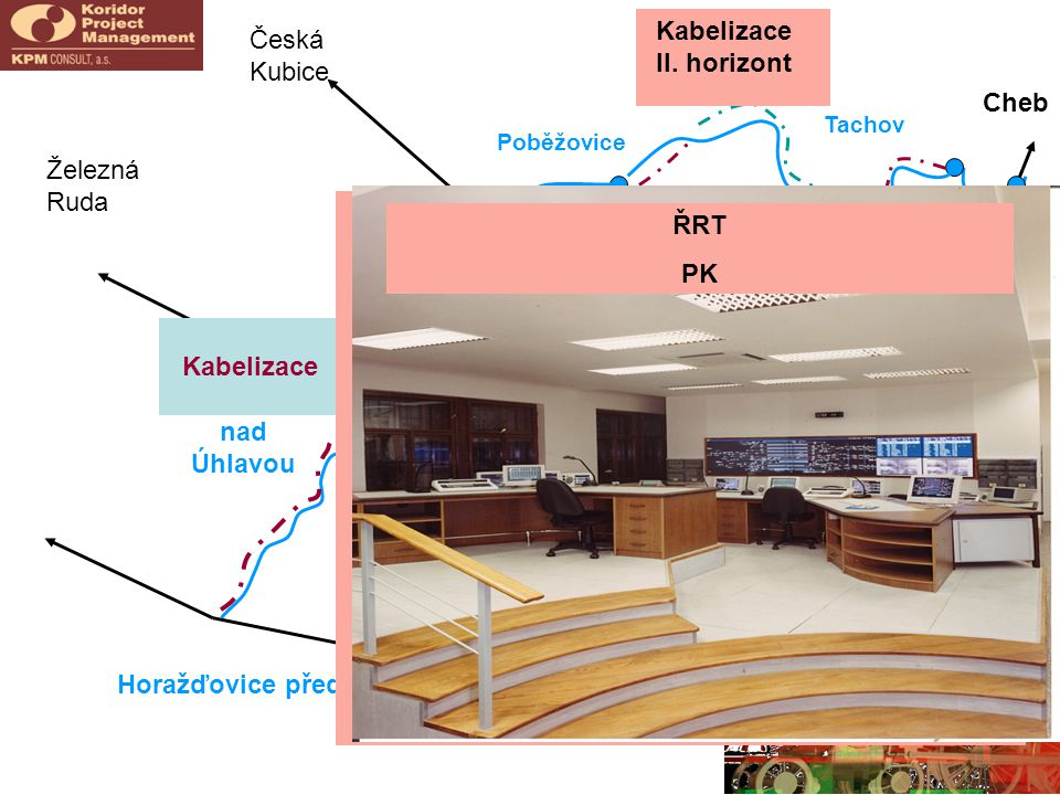 Plzeň Cheb Horažďovice předměstí Domažlice Klatovy