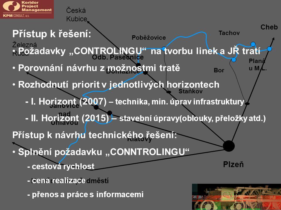 """Přístup k řešení: Požadavky """"CONTROLINGU na tvorbu linek a JŘ tratí"""