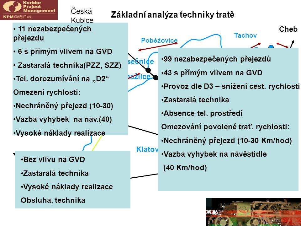 Základní analýza techniky tratě