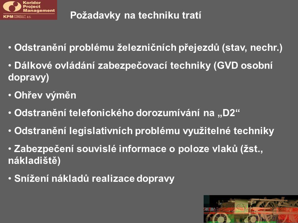 Požadavky na techniku tratí